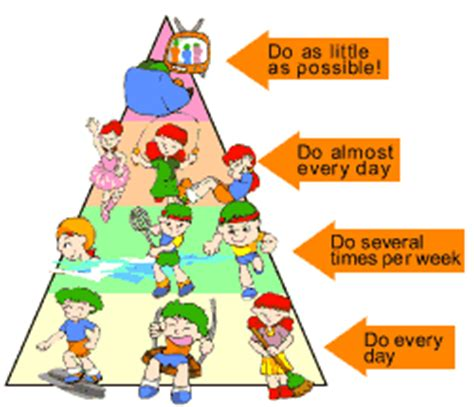 The Importance Of Play And Leisure For Children Essay